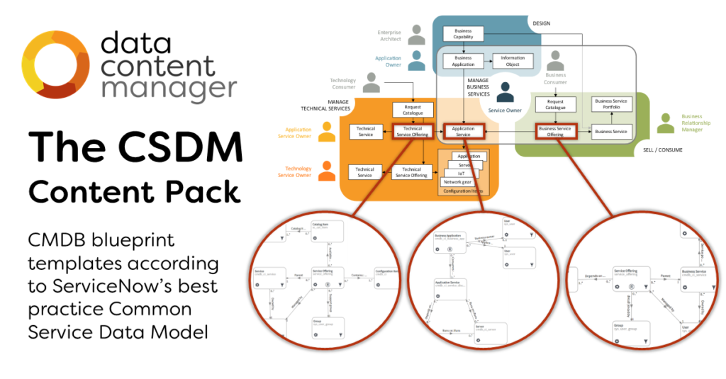 The CSDM Content Pack Available Now