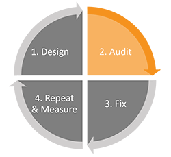Step 2 - Audit